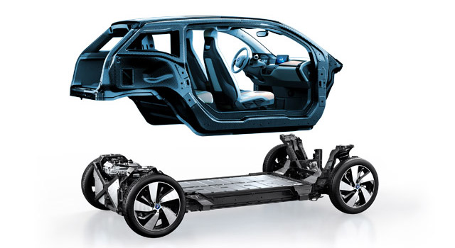 The BMW i3's battery