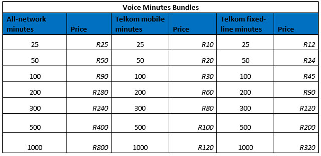 telkom-mobile-voice-bundles-640