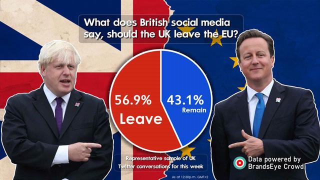 brexit-graphics-640