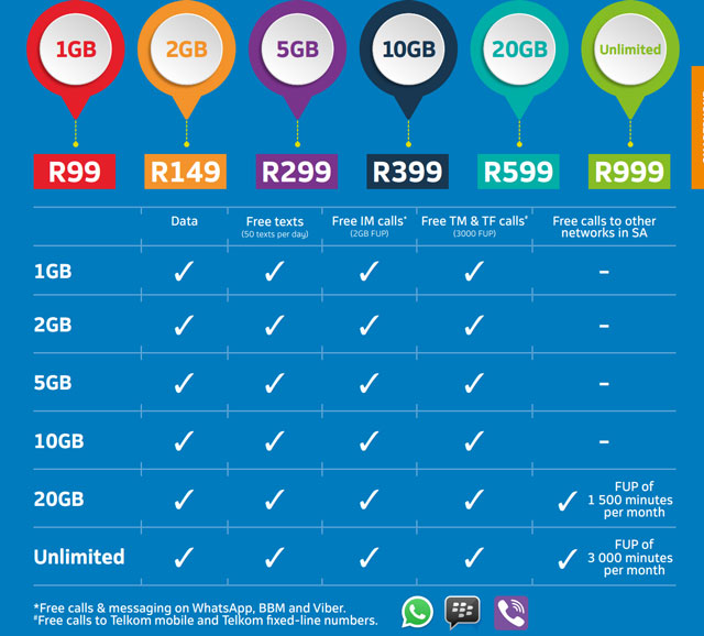 Telkom's new FreeMe plans